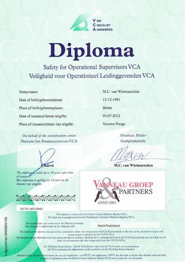 VCA-VOL